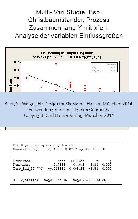 Multi- Vari Studie, Bsp. Christbaumständer, Prozess Zusammenhang Y mit x´en, Analyse der variablen Einflussgrößen