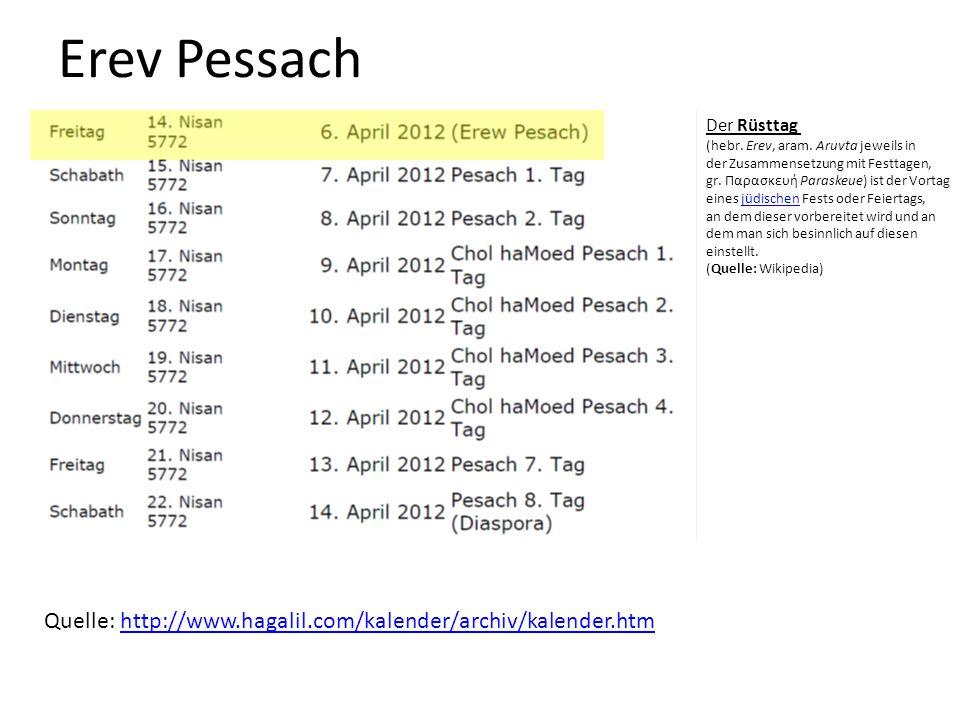 Erev Pessach