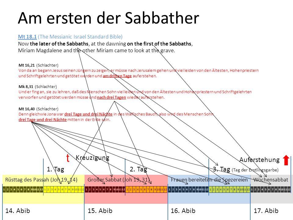 Am ersten der Sabbather