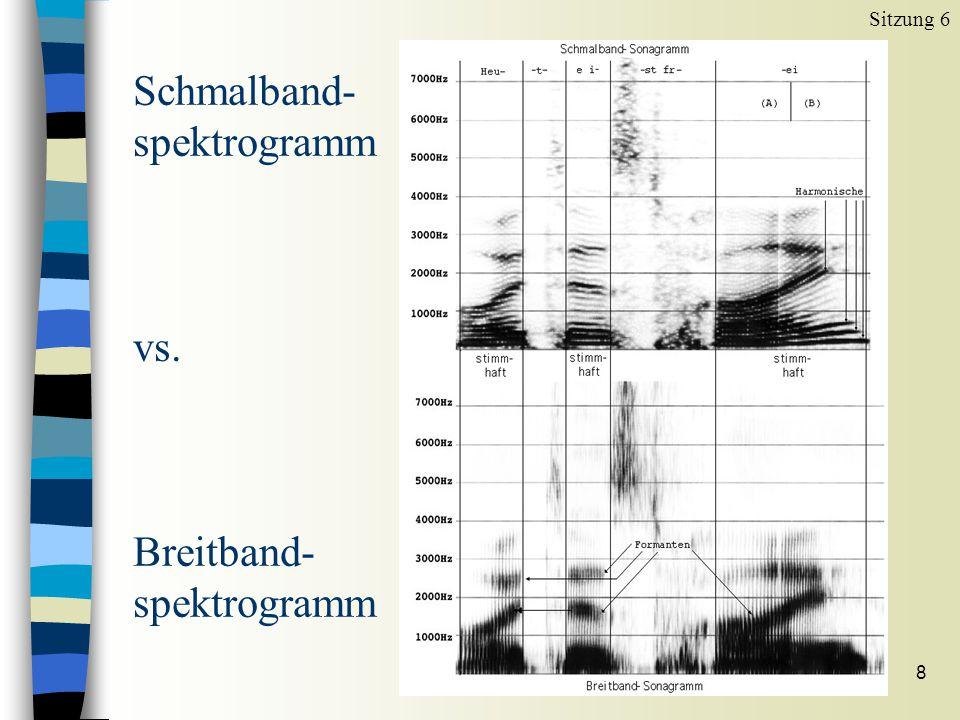 Schmalband- spektrogramm vs. Breitband- spektrogramm