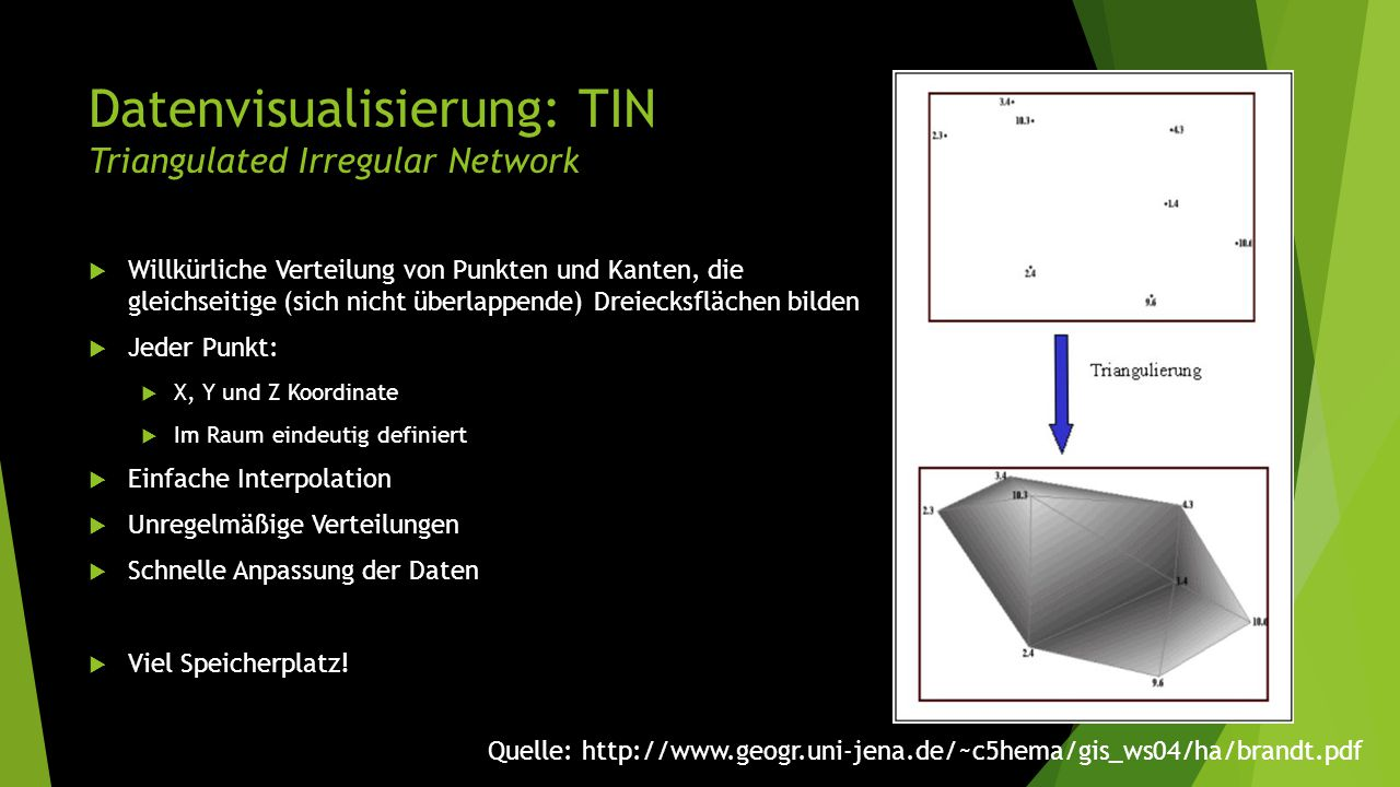 Datenvisualisierung: TIN Triangulated Irregular Network