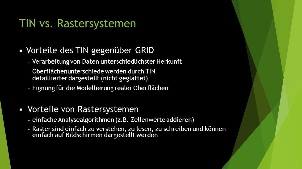 TIN vs. Rastersystemen Vorteile des TIN gegenüber GRID