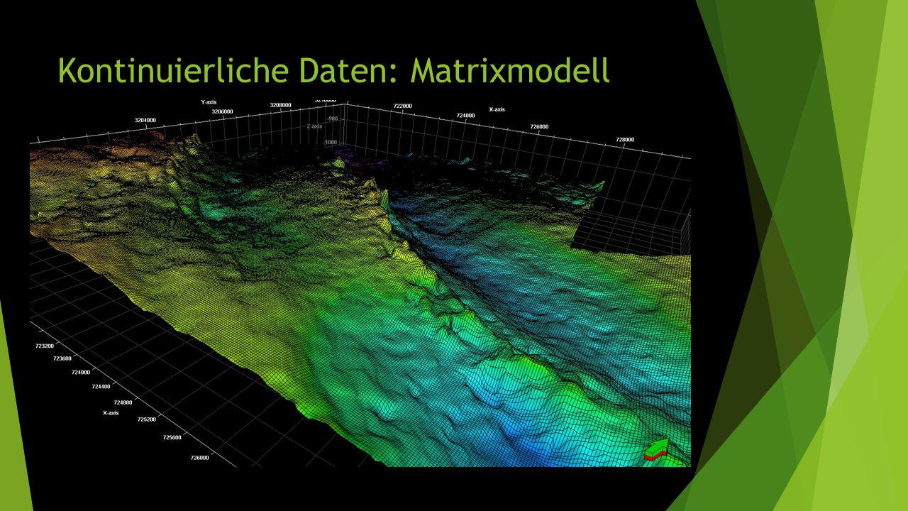 Kontinuierliche Daten: Matrixmodell