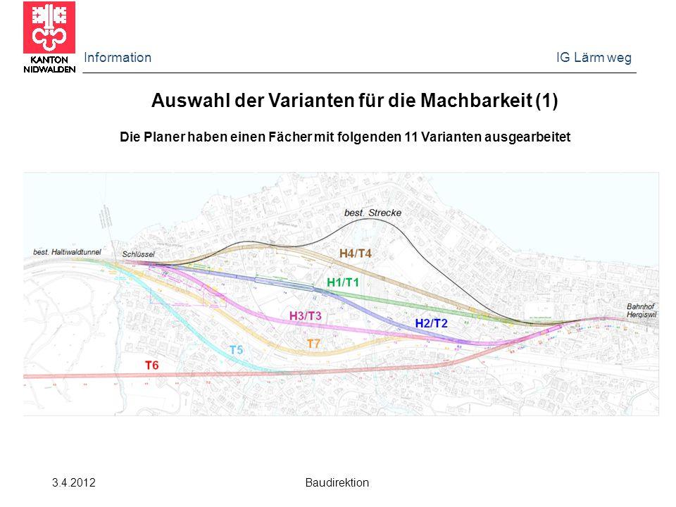 Auswahl der Varianten für die Machbarkeit (1)