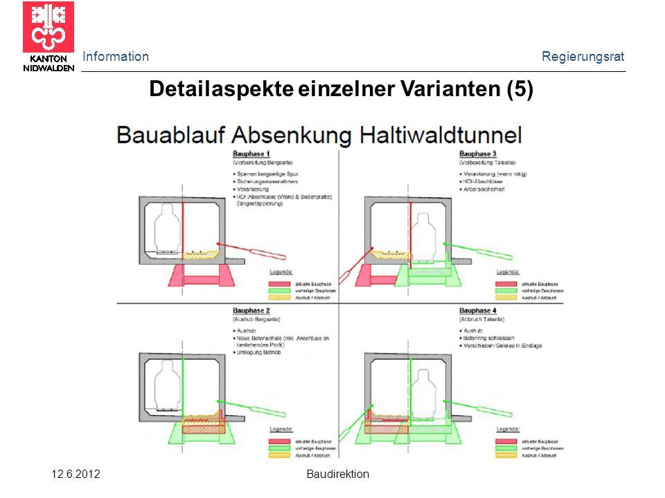 Detailaspekte einzelner Varianten (5)