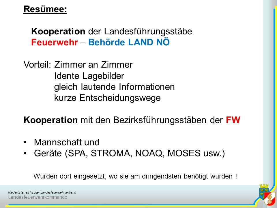 Resümee: Kooperation der Landesführungsstäbe Feuerwehr – Behörde LAND NÖ Vorteil: Zimmer an Zimmer.