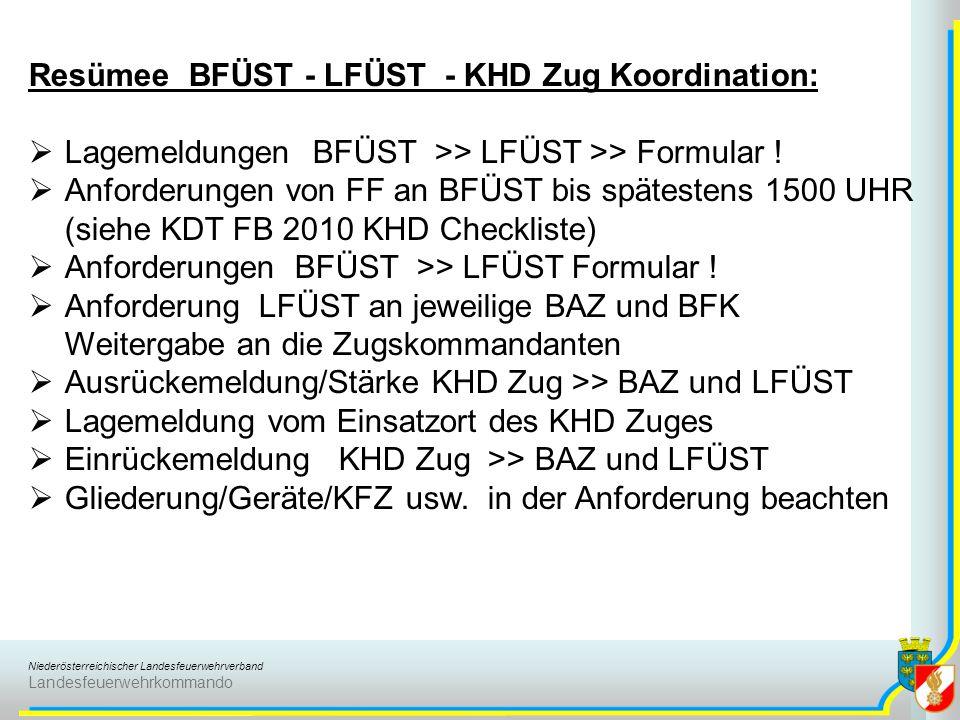 Resümee BFÜST - LFÜST - KHD Zug Koordination: