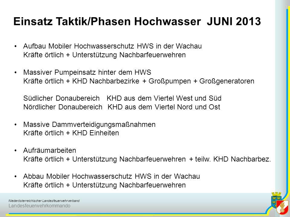 Einsatz Taktik/Phasen Hochwasser JUNI 2013