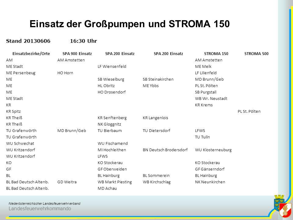 Einsatz der Großpumpen und STROMA 150