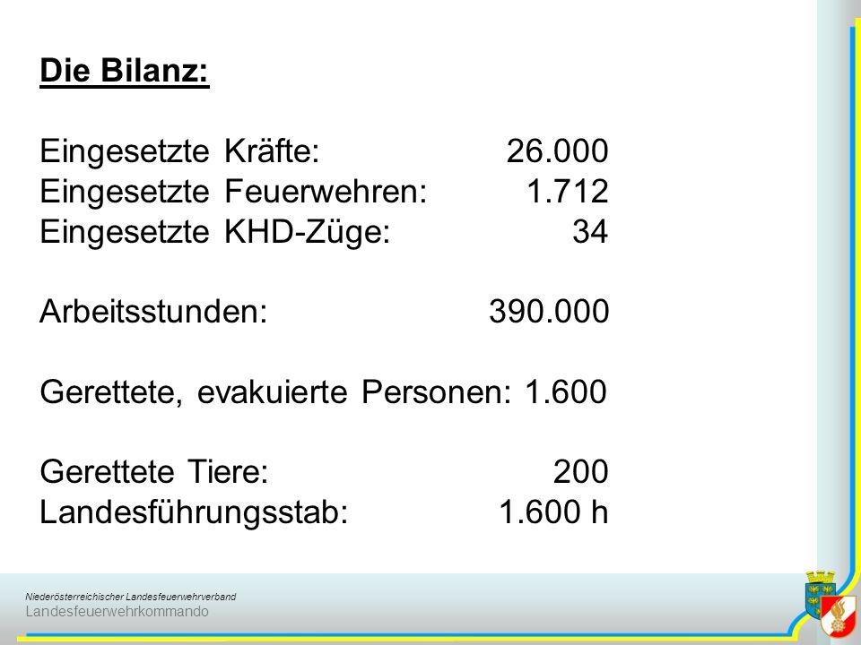 Die Bilanz: Eingesetzte Kräfte: 26.000. Eingesetzte Feuerwehren: 1.712. Eingesetzte KHD-Züge: 34.