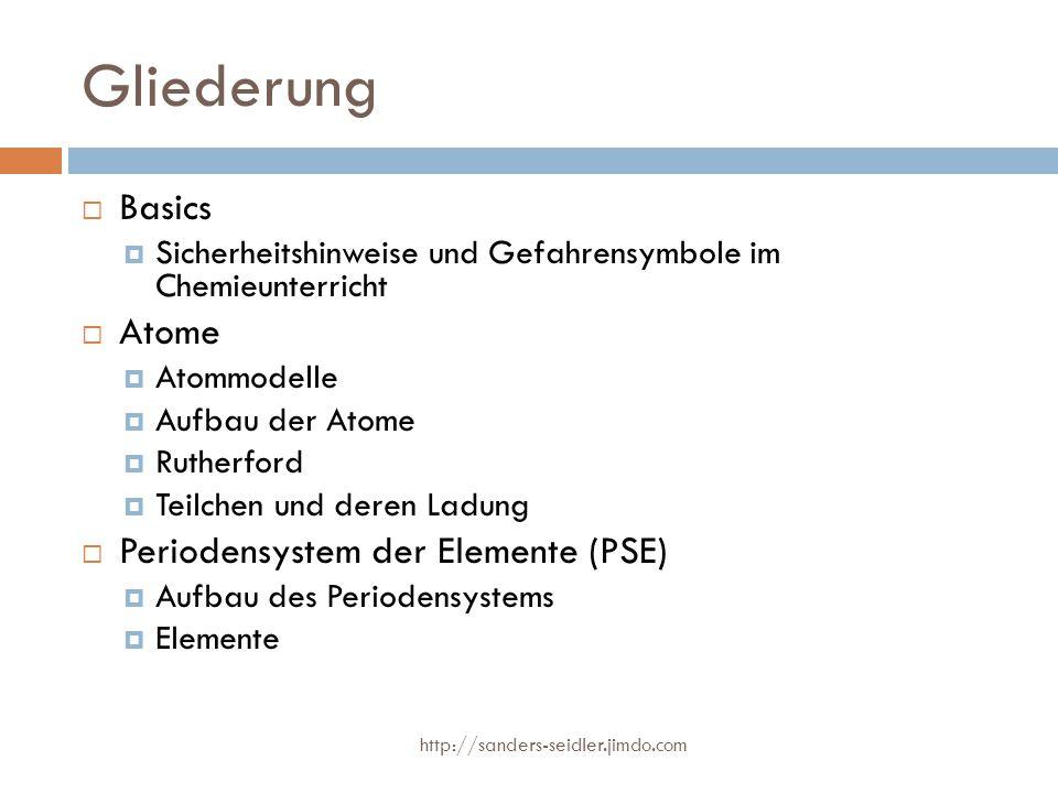 Gliederung Basics Atome Periodensystem der Elemente (PSE)