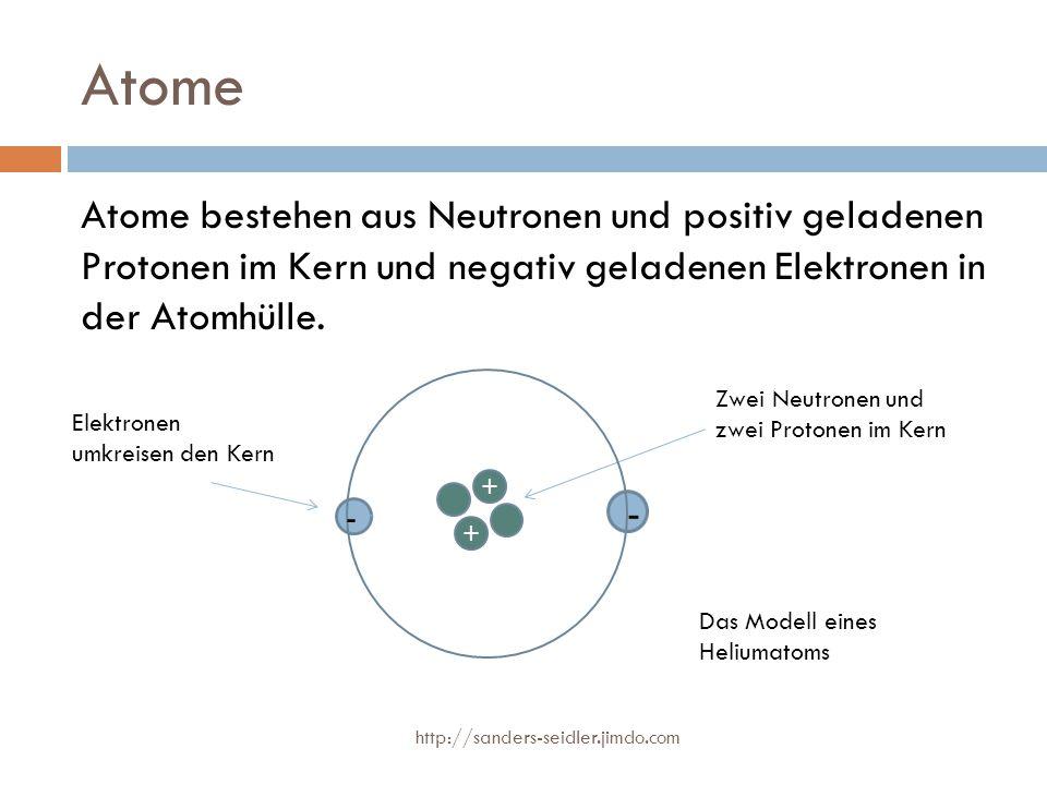 Atome Atome bestehen aus Neutronen und positiv geladenen Protonen im Kern und negativ geladenen Elektronen in der Atomhülle.