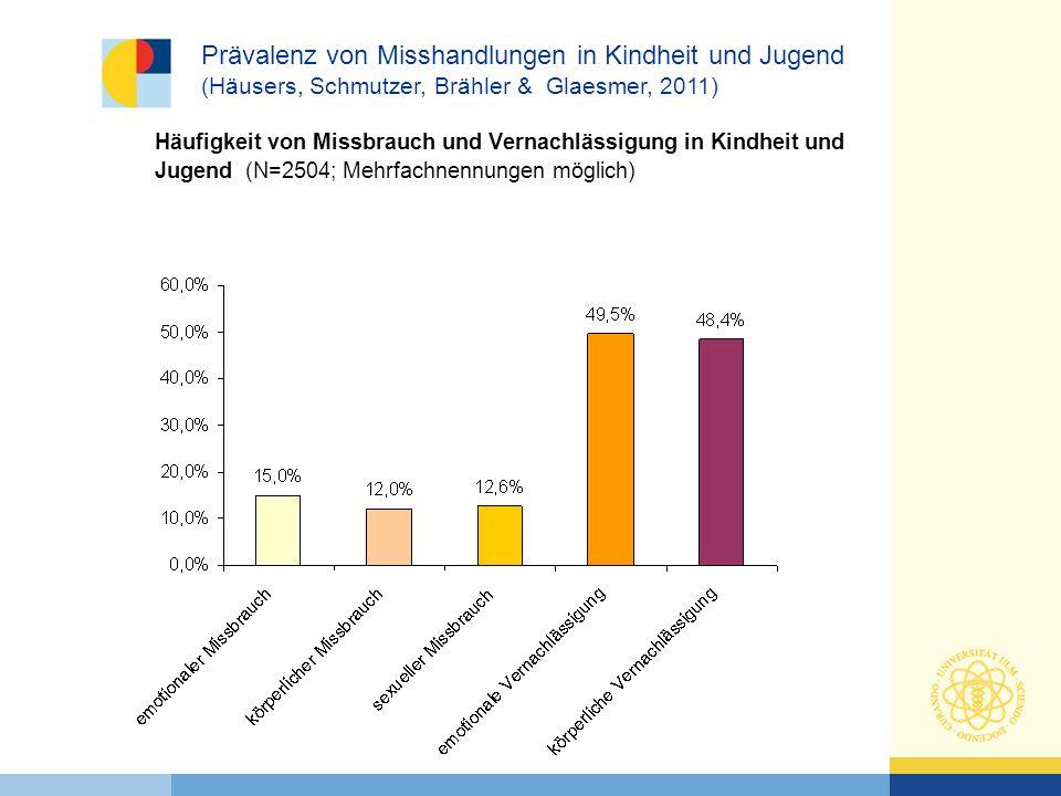 Prävalenz von Misshandlungen in Kindheit und Jugend (Häusers, Schmutzer, Brähler & Glaesmer, 2011)