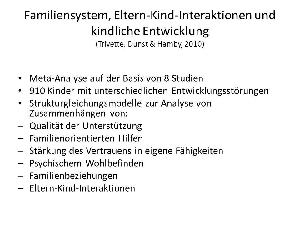 Familiensystem, Eltern-Kind-Interaktionen und kindliche Entwicklung (Trivette, Dunst & Hamby, 2010)