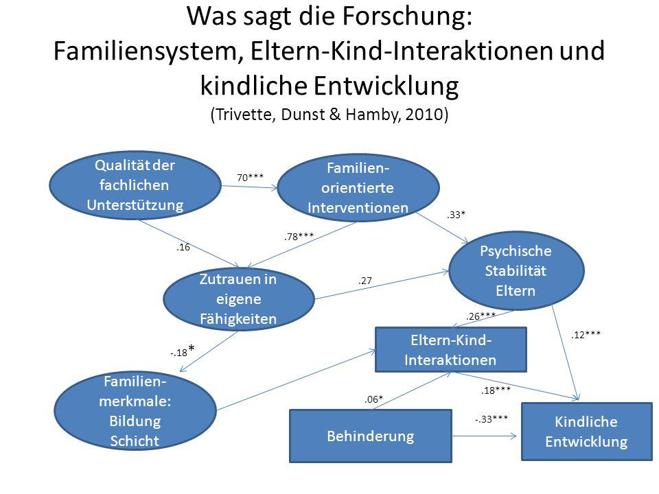 Was sagt die Forschung: Familiensystem, Eltern-Kind-Interaktionen und kindliche Entwicklung (Trivette, Dunst & Hamby, 2010)