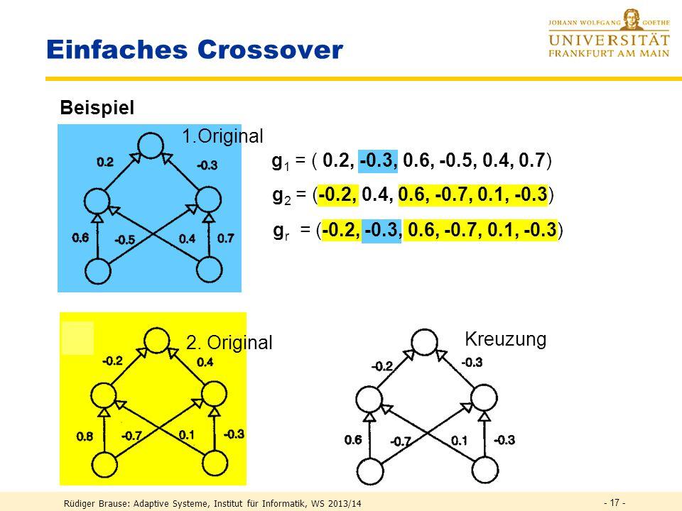 Einfaches Crossover Beispiel 1.Original