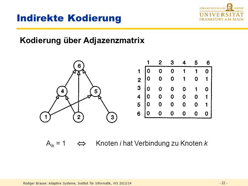 Indirekte Kodierung Kodierung über Adjazenzmatrix
