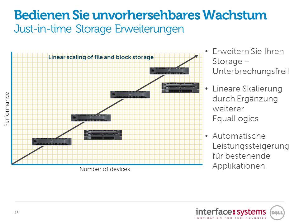 EqualLogic Virtualisierung & Automatisierung