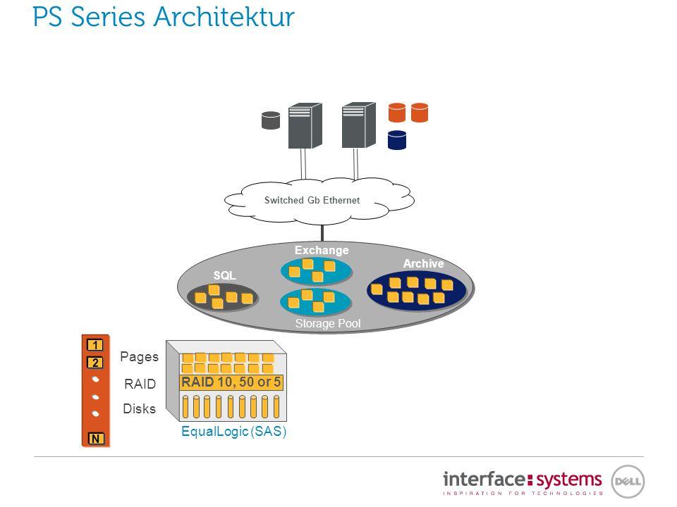 Automatisches und transparentes Load Balancing zwischen Arrays