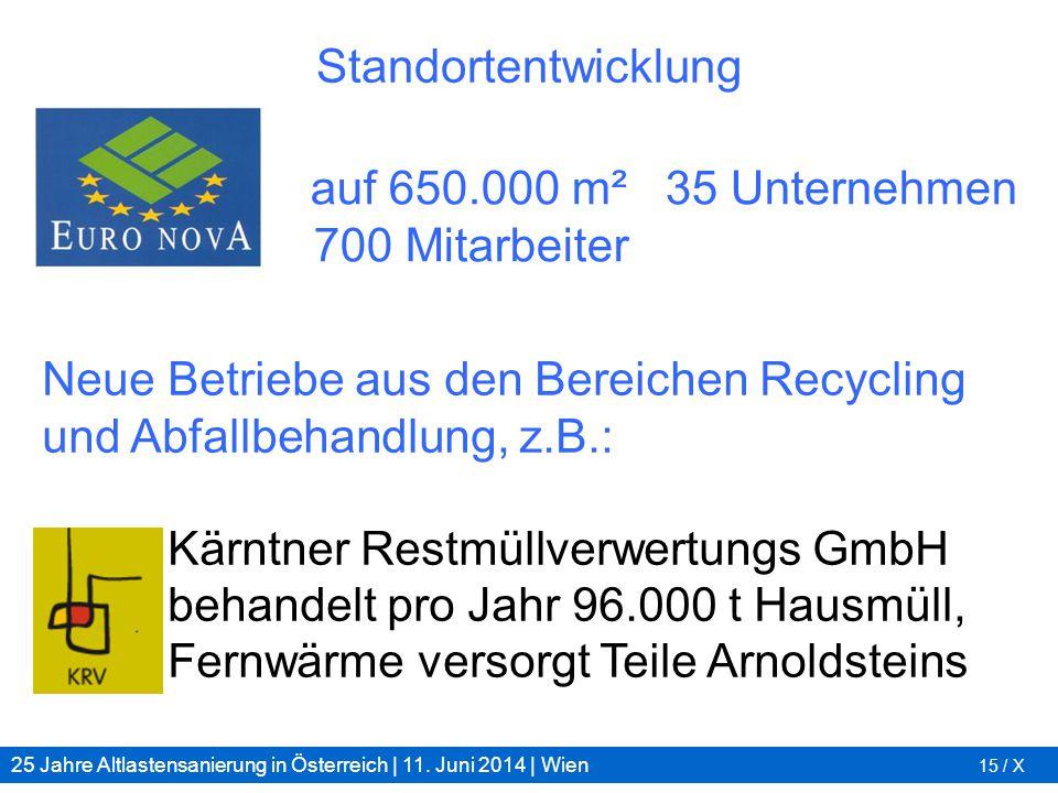 Standortentwicklung auf 650.000 m² 35 Unternehmen 700 Mitarbeiter.