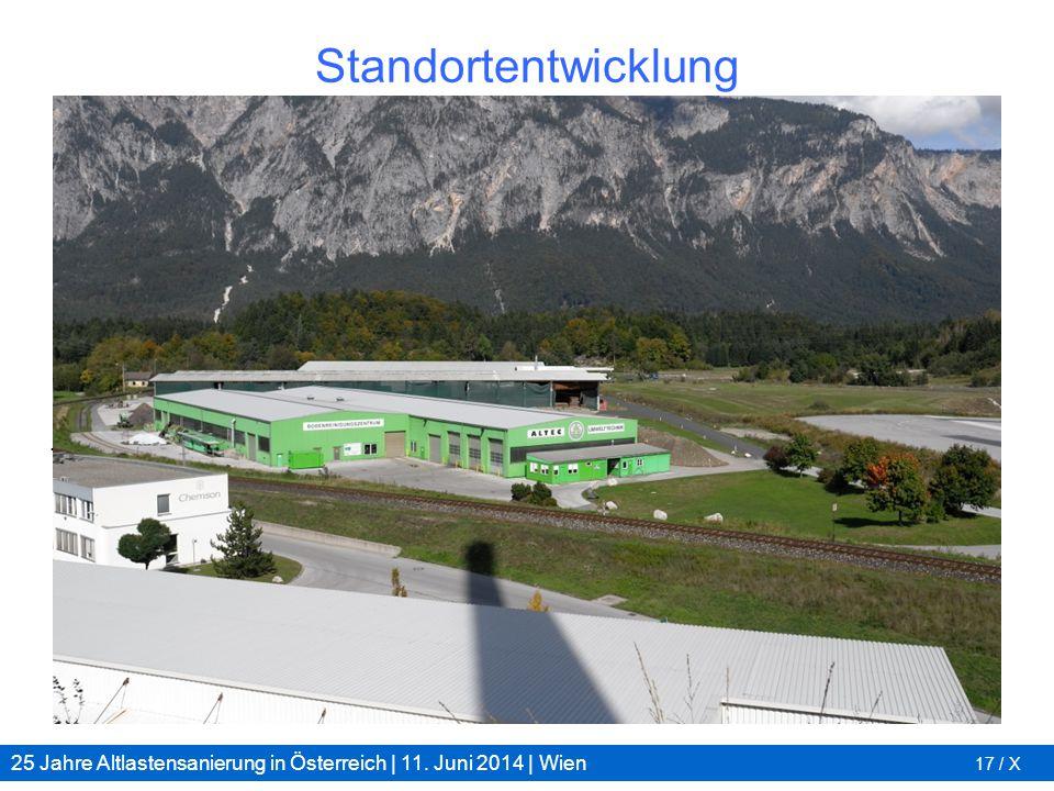 Standortentwicklung 2012 1992