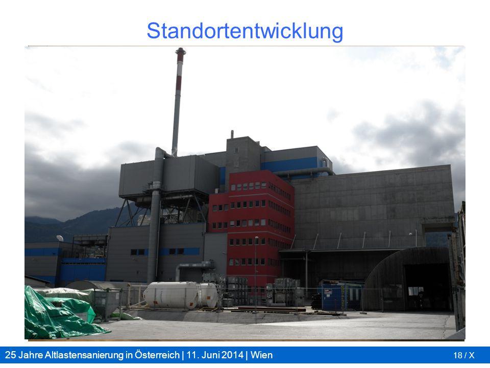 Standortentwicklung 2012