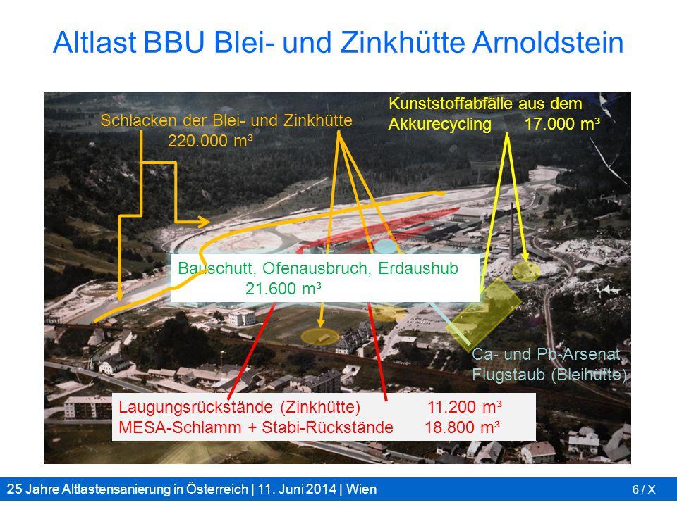 Altlast BBU Blei- und Zinkhütte Arnoldstein