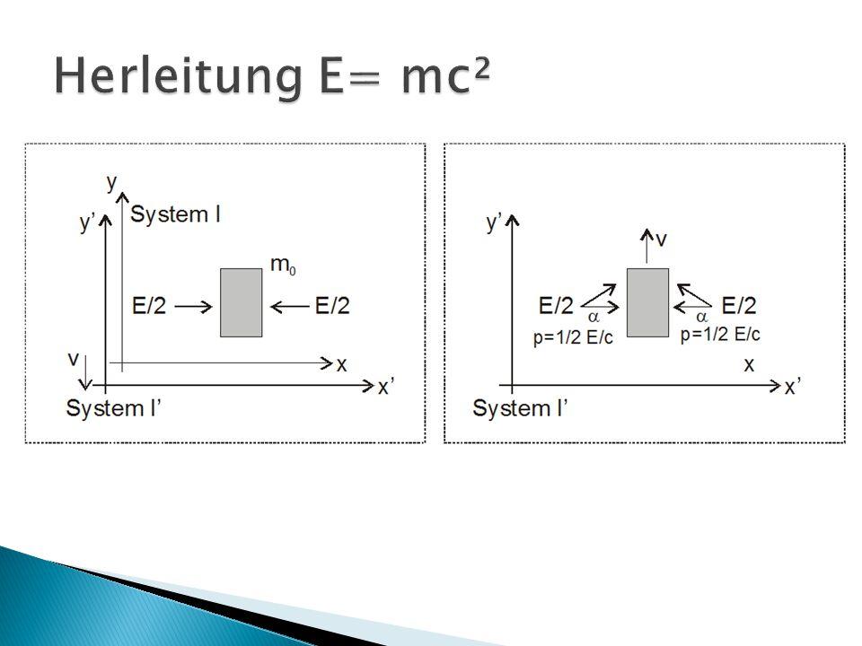 Herleitung E= mc²