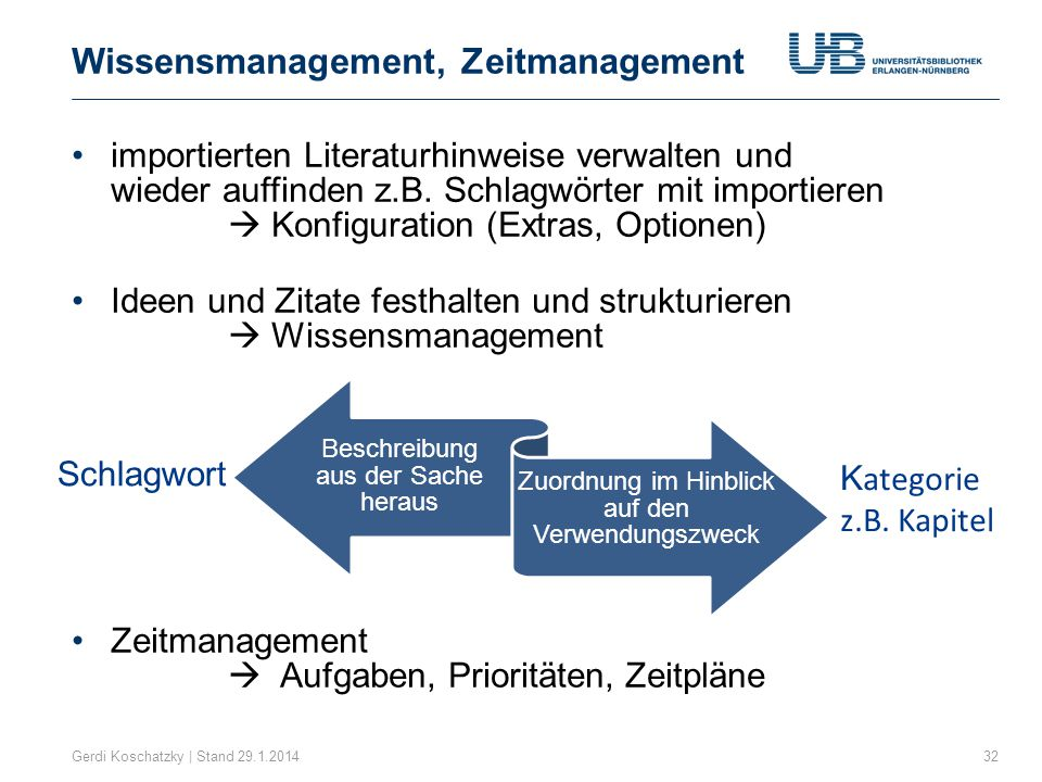 Wissensmanagement, Zeitmanagement