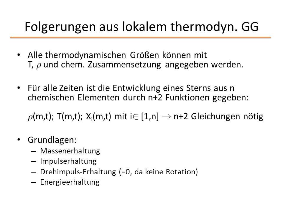 Folgerungen aus lokalem thermodyn. GG