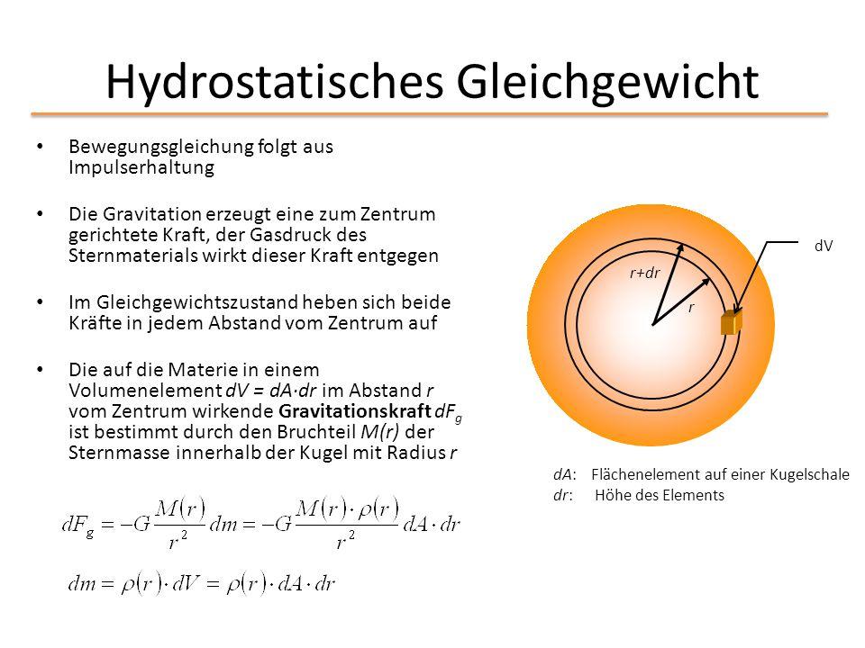 Hydrostatisches Gleichgewicht