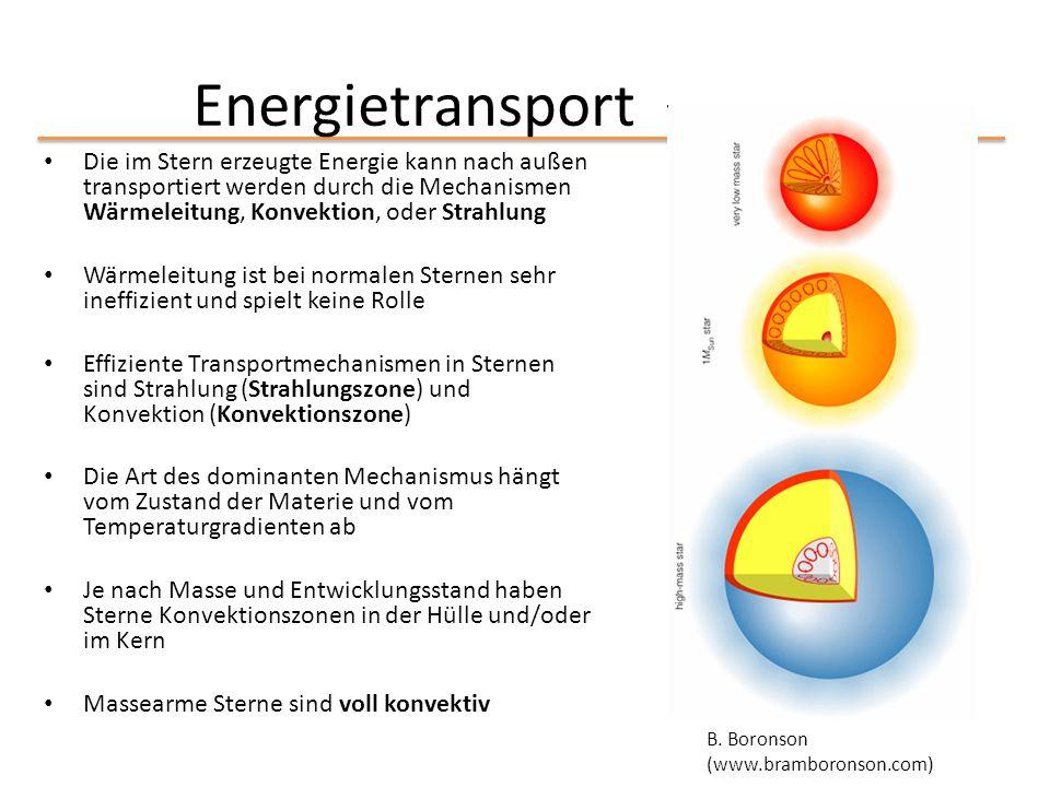 Energietransport Die im Stern erzeugte Energie kann nach außen transportiert werden durch die Mechanismen Wärmeleitung, Konvektion, oder Strahlung.