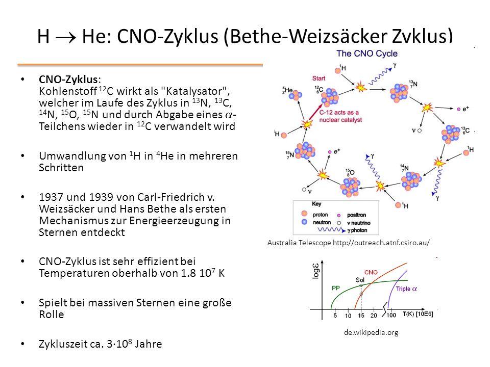 H  He: CNO-Zyklus (Bethe-Weizsäcker Zyklus)