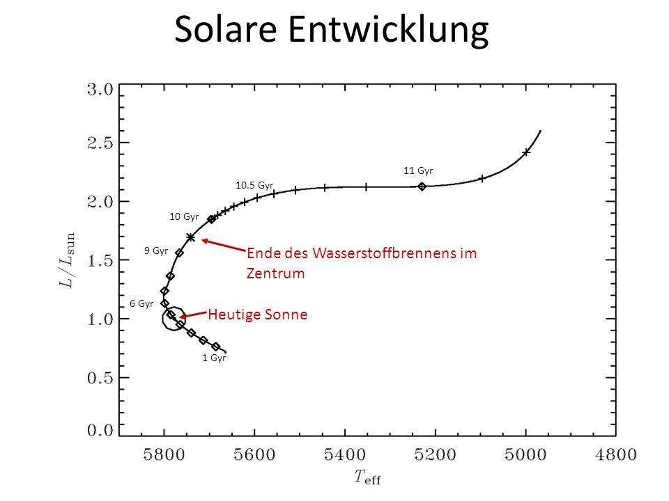 Solare Entwicklung Ende des Wasserstoffbrennens im Zentrum