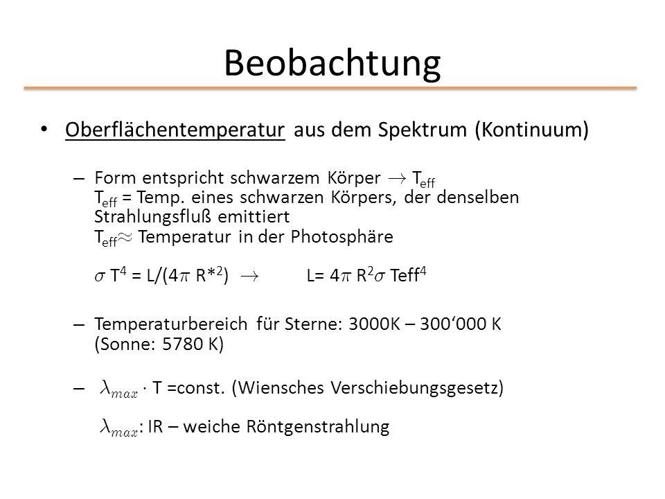 Beobachtung Oberflächentemperatur aus dem Spektrum (Kontinuum)