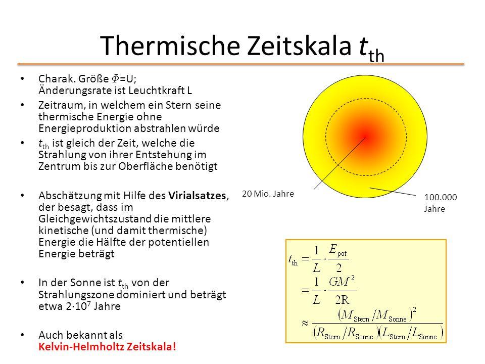 Thermische Zeitskala tth