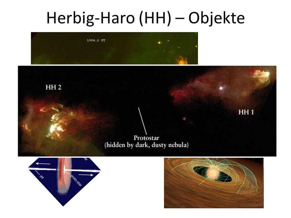 Herbig-Haro (HH) – Objekte