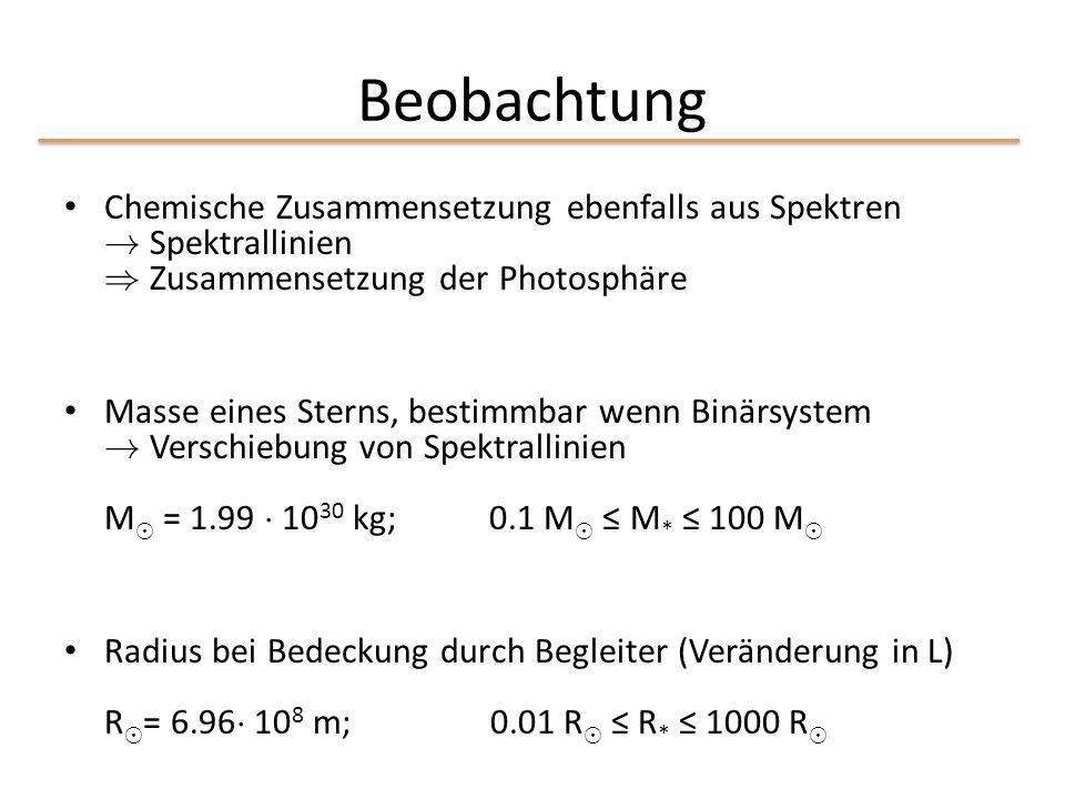 Beobachtung Chemische Zusammensetzung ebenfalls aus Spektren ! Spektrallinien ) Zusammensetzung der Photosphäre.