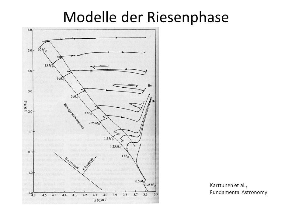 Modelle der Riesenphase