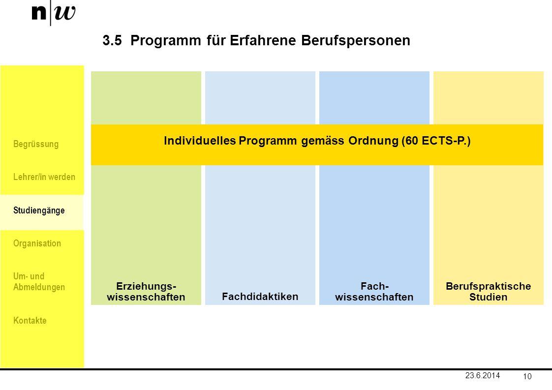 3.5 Programm für Erfahrene Berufspersonen