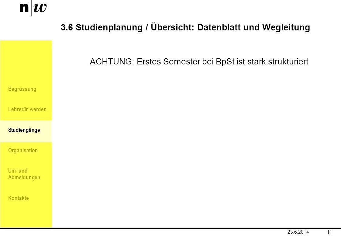 3.6 Studienplanung / Übersicht: Datenblatt und Wegleitung