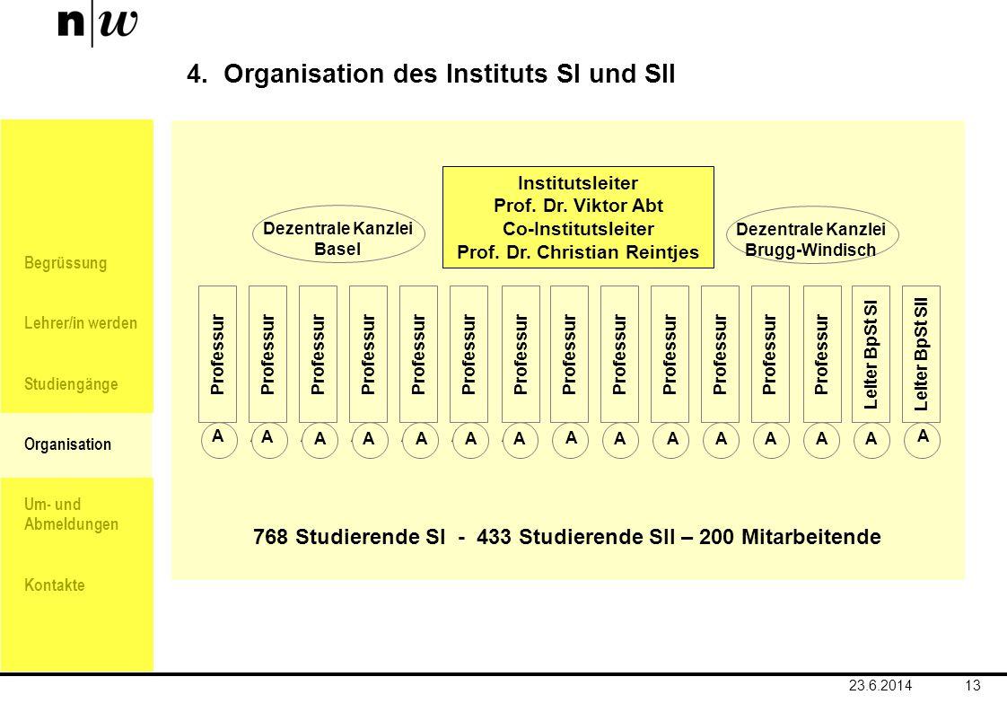 4. Organisation des Instituts SI und SII
