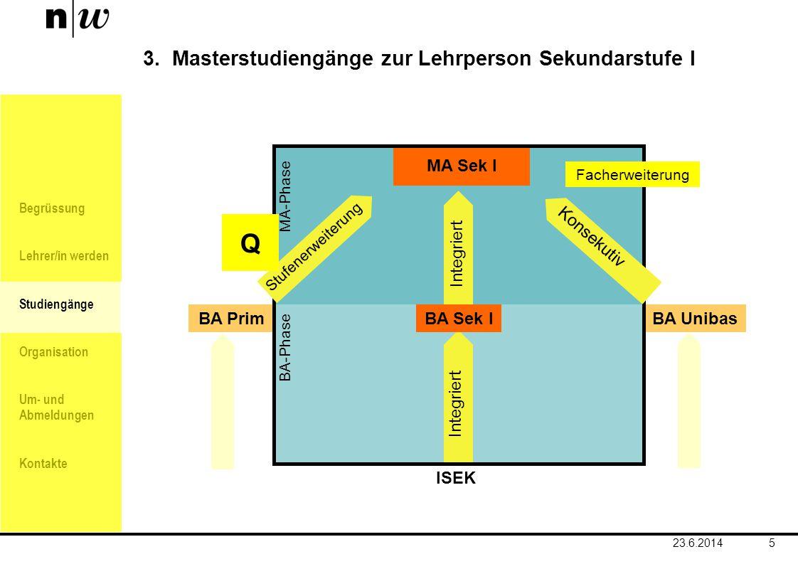 Q 3. Masterstudiengänge zur Lehrperson Sekundarstufe I MA Sek I