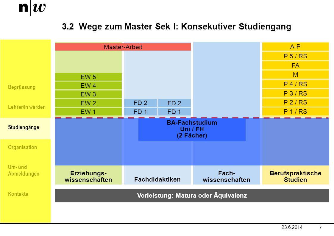 3.2 Wege zum Master Sek I: Konsekutiver Studiengang