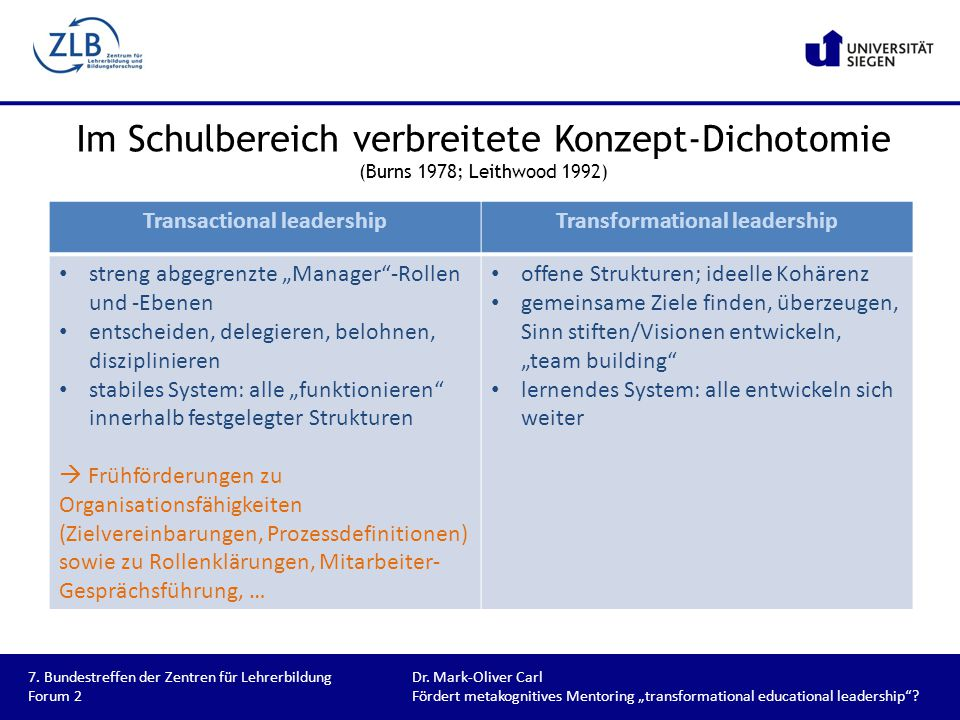 Transactional leadership Transformational leadership
