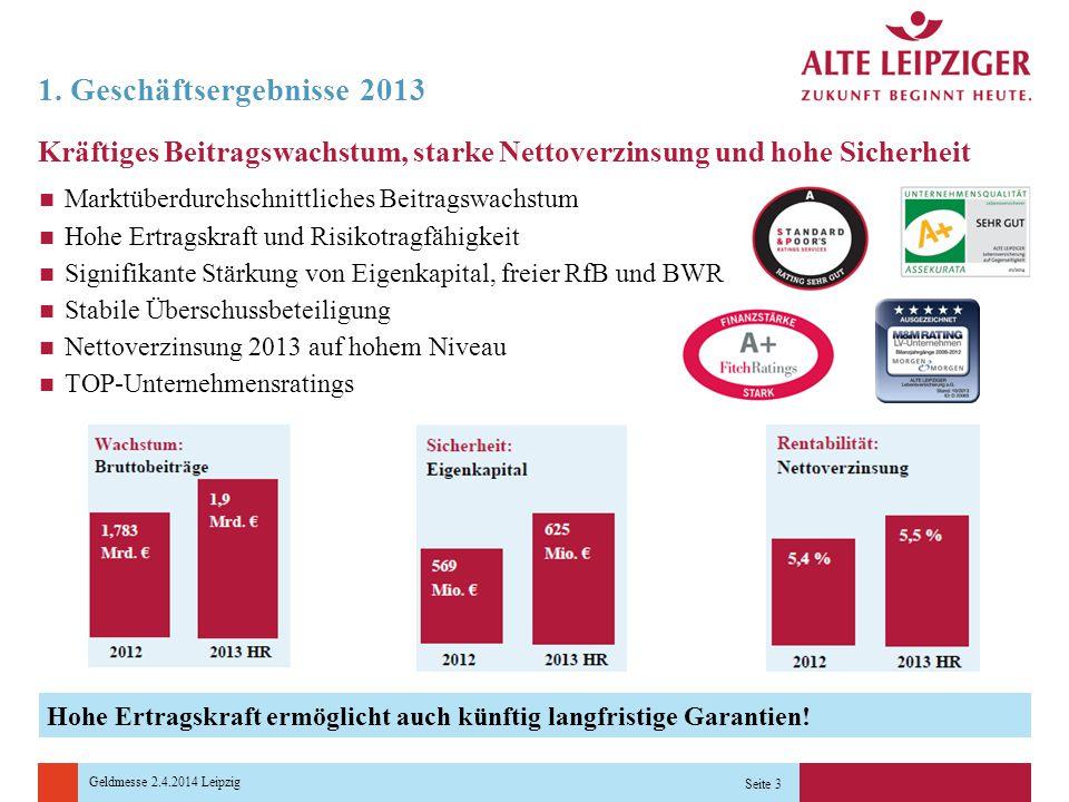 1. Geschäftsergebnisse 2013 Kräftiges Beitragswachstum, starke Nettoverzinsung und hohe Sicherheit.