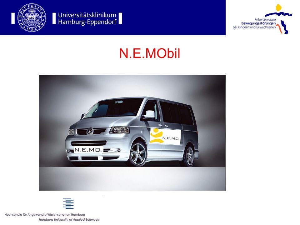 N.E.MObil