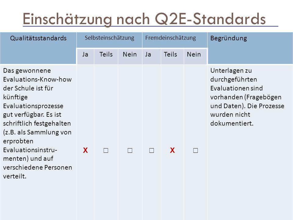 Einschätzung nach Q2E-Standards