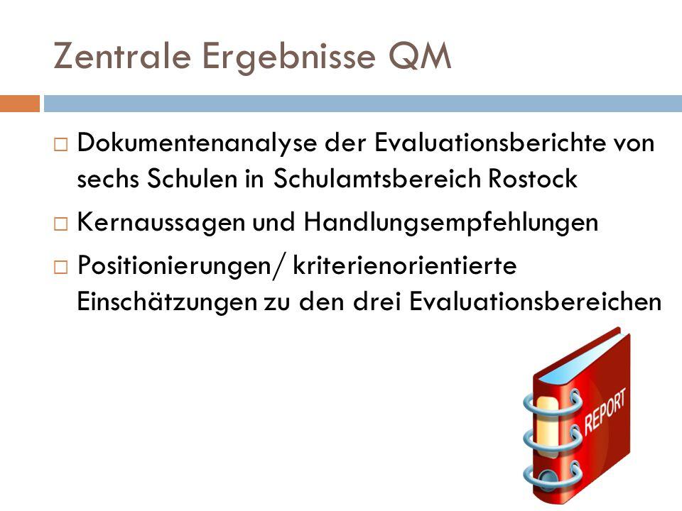 Zentrale Ergebnisse QM