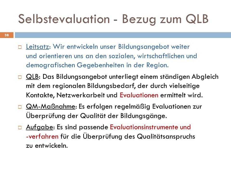 Selbstevaluation - Bezug zum QLB